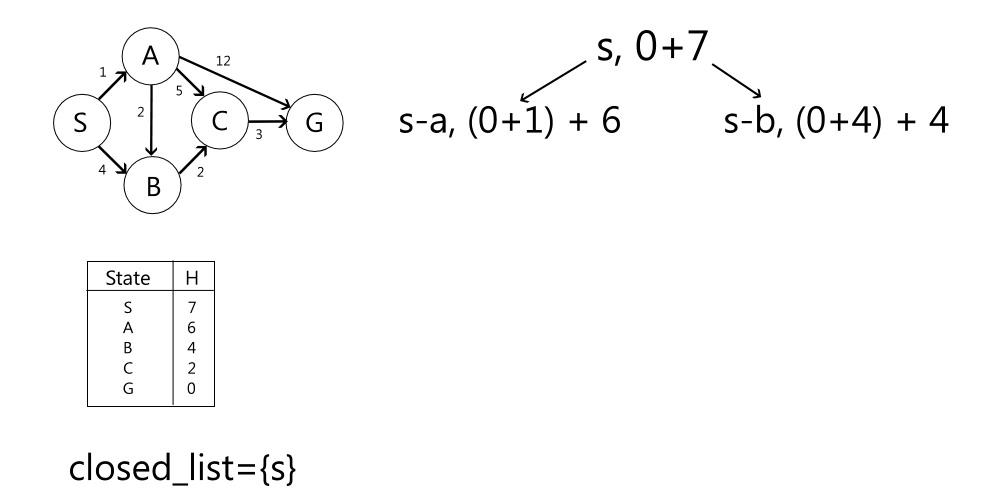 (sav)Graph