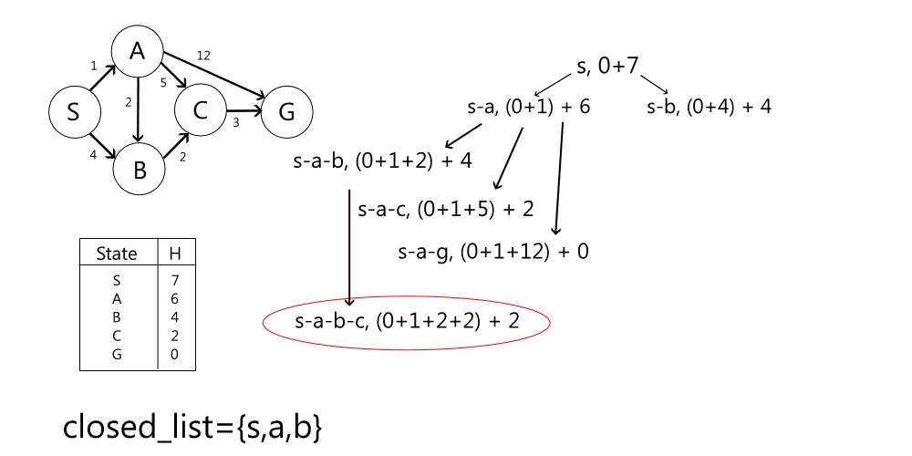 (sav)Graph4