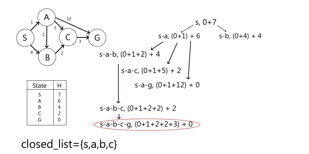 (sav)Graph5